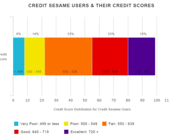 Do rising interest rates damage credit scores? Only in some situations.